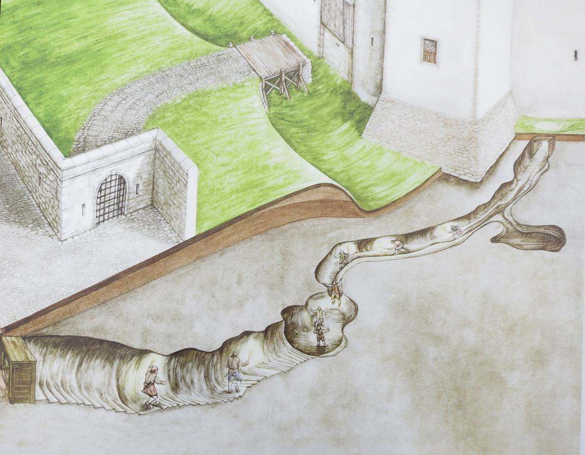 Подземный ход в замке Сент-Эндрюс