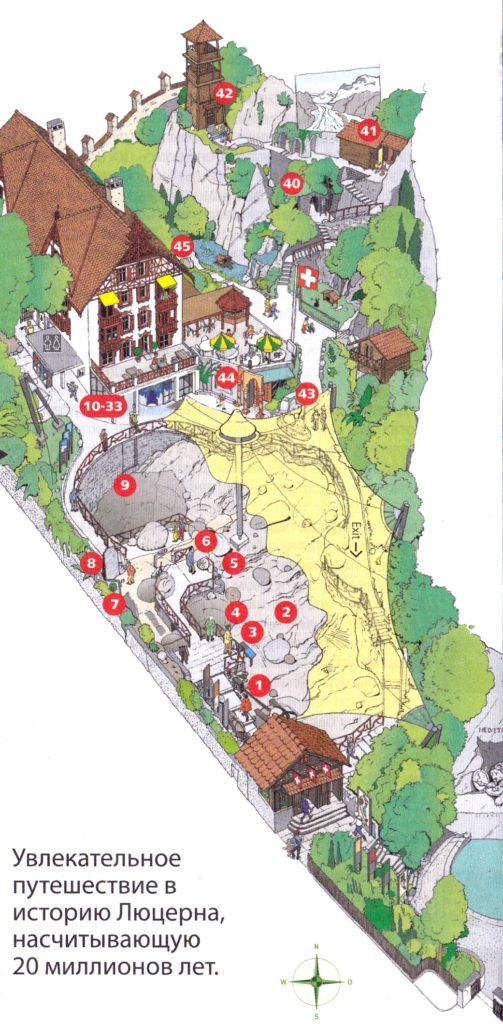Схема Ледникового сада в Люцерне