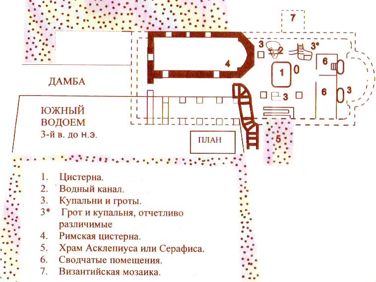 Схема водоёма -Вифезда (овчая купель)