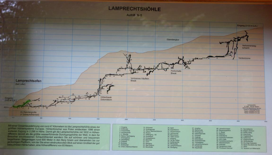 Lamprechtshohle в Санкт Martin бей Лофер.