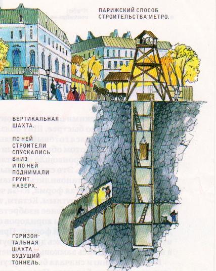 Парижский способ строительства метро