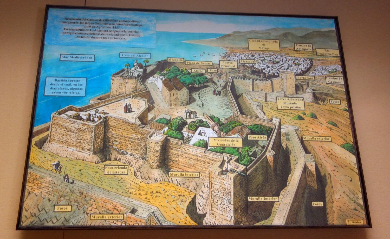 Крепость Хибральфаро (Castillo de Gibralfaro) музей