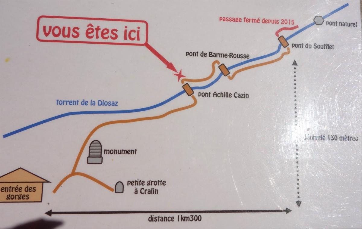 Схема тропы в ущелье Gorges de la Diosaz